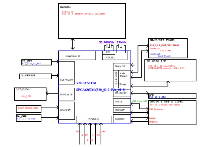 机械CE电路原理图方框图插图1