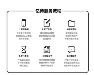 3C认证办理流程及具体操作